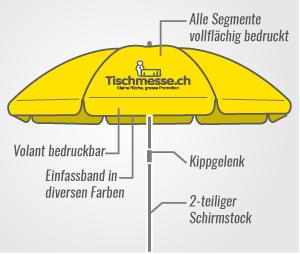 Tischmesse Stehtisch Sonnenschirm bedruck online bestellen Schweiz